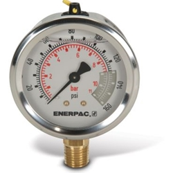 Pressure and Force Gauges
